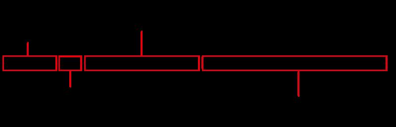 So ist die Zeile für die Weiterleitung innerhalb der .htaccess aufgebaut